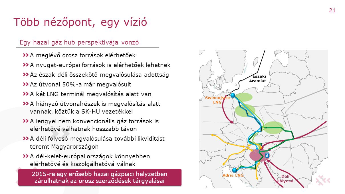 A meglévő orosz források elérhetőek A nyugat-európai források is elérhetőek lehetnek Az észak-déli összekötő megvalósulása adottság Az útvonal 50%-a m