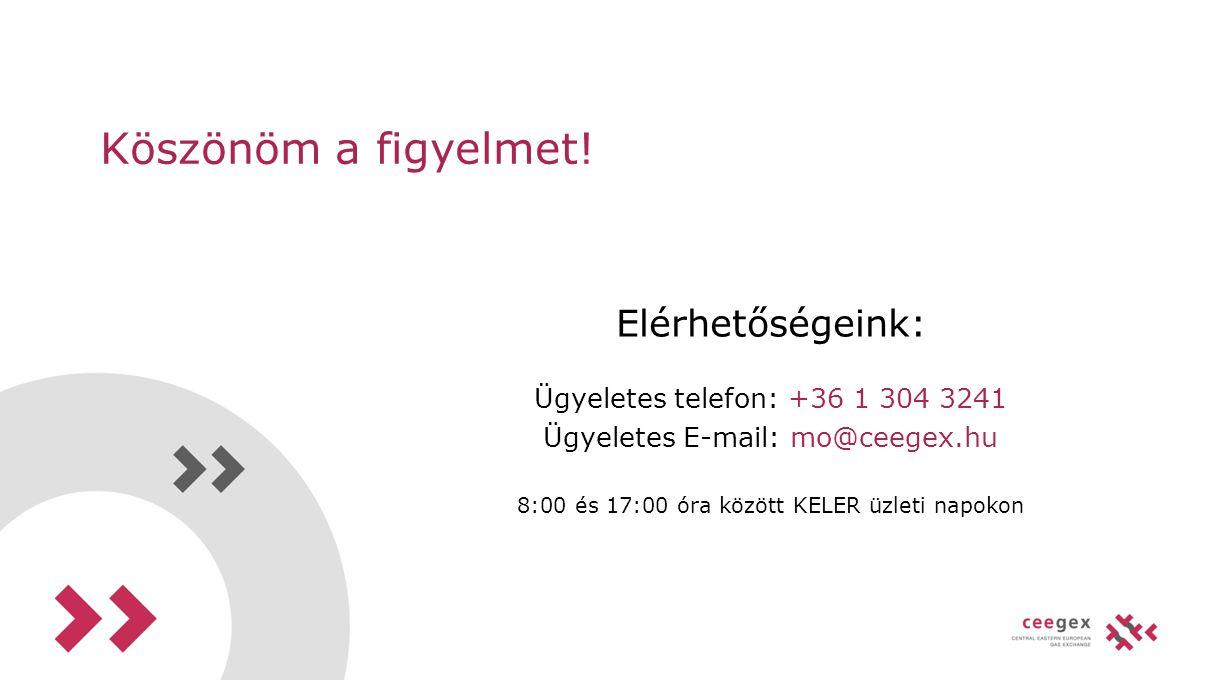 Elérhetőségeink: Köszönöm a figyelmet! Ügyeletes telefon: +36 1 304 3241 Ügyeletes E-mail: mo@ceegex.hu 8:00 és 17:00 óra között KELER üzleti napokon