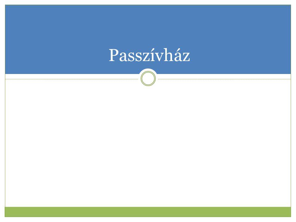 Passzívház
