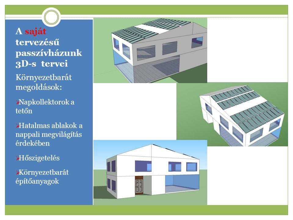 A saját tervezésű passzívházunk 3D-s tervei Környezetbarát megoldások:  Napkollektorok a tetőn  Hatalmas ablakok a nappali megvilágítás érdekében 