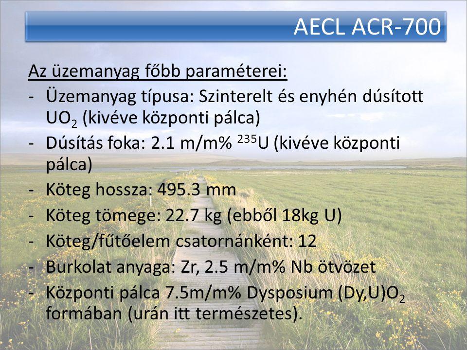AECL ACR-700 Az üzemanyag főbb paraméterei: -Üzemanyag típusa: Szinterelt és enyhén dúsított UO 2 (kivéve központi pálca) -Dúsítás foka: 2.1 m/m% 235 U (kivéve központi pálca) -Köteg hossza: 495.3 mm -Köteg tömege: 22.7 kg (ebből 18kg U) -Köteg/fűtőelem csatornánként: 12 -Burkolat anyaga: Zr, 2.5 m/m% Nb ötvözet -Központi pálca 7.5m/m% Dysposium (Dy,U)O 2 formában (urán itt természetes).