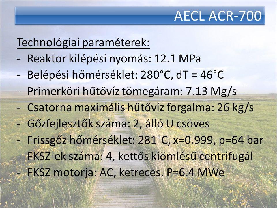 AECL ACR-700 Technológiai paraméterek: -Reaktor kilépési nyomás: 12.1 MPa -Belépési hőmérséklet: 280°C, dT = 46°C -Primerköri hűtővíz tömegáram: 7.13 Mg/s -Csatorna maximális hűtővíz forgalma: 26 kg/s -Gőzfejlesztők száma: 2, álló U csöves -Frissgőz hőmérséklet: 281°C, x=0.999, p=64 bar -FKSZ-ek száma: 4, kettős kiömlésű centrifugál -FKSZ motorja: AC, ketreces.