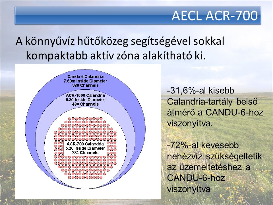 A könnyűvíz hűtőközeg segítségével sokkal kompaktabb aktív zóna alakítható ki. -31,6%-al kisebb Calandria-tartály belső átmérő a CANDU-6-hoz viszonyít