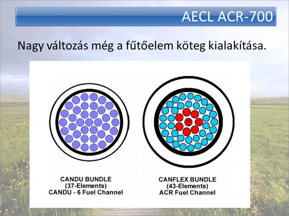 AECL ACR-700 Nagy változás még a fűtőelem köteg kialakítása.