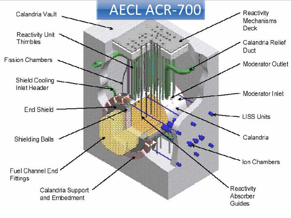 AECL ACR-700