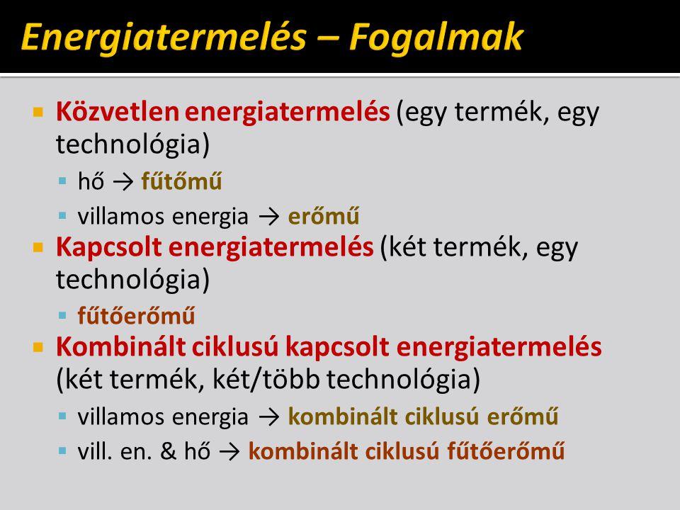  Közvetlen energiatermelés (egy termék, egy technológia)  hő → fűtőmű  villamos energia → erőmű  Kapcsolt energiatermelés (két termék, egy technológia)  fűtőerőmű  Kombinált ciklusú kapcsolt energiatermelés (két termék, két/több technológia)  villamos energia → kombinált ciklusú erőmű  vill.