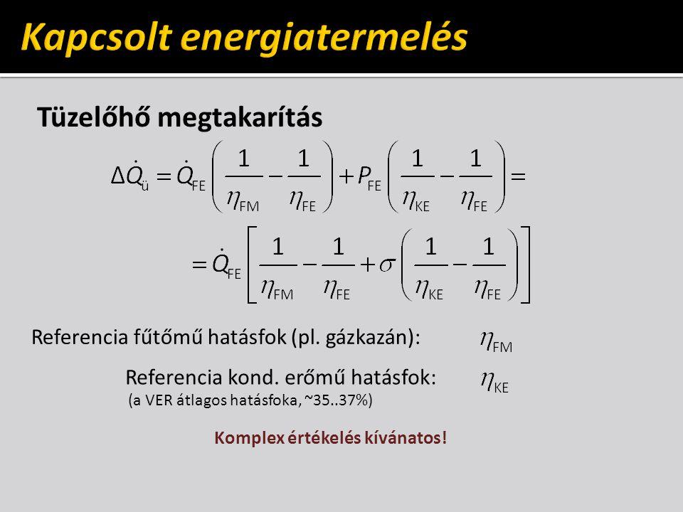 Tüzelőhő megtakarítás Referencia fűtőmű hatásfok (pl. gázkazán): Referencia kond. erőmű hatásfok: (a VER átlagos hatásfoka, ~35..37%) Komplex értékelé