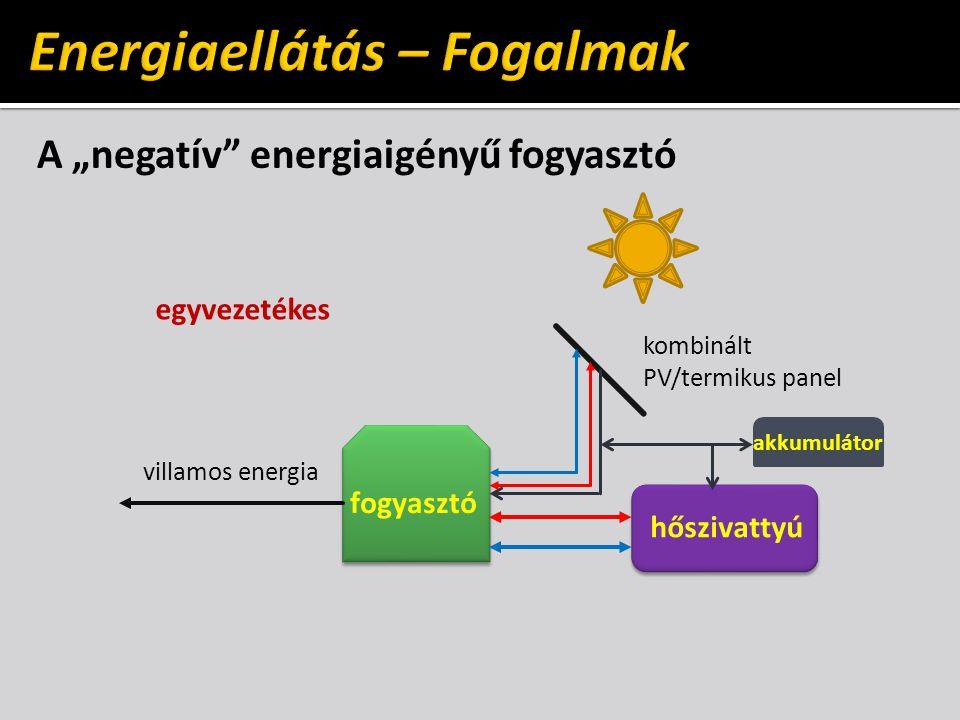 """A """"negatív"""" energiaigényű fogyasztó egyvezetékes fogyasztó villamos energia kombinált PV/termikus panel hőszivattyú akkumulátor"""