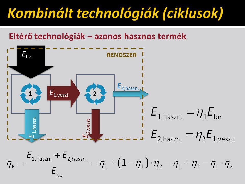 E be E 1,haszn. E 1,veszt. 12 E 2,haszn. E 2,veszt. RENDSZER Eltérő technológiák – azonos hasznos termék