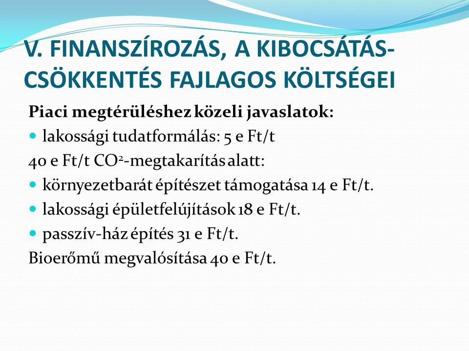 V. FINANSZÍROZÁS, A KIBOCSÁTÁS- CSÖKKENTÉS FAJLAGOS KÖLTSÉGEI Piaci megtérüléshez közeli javaslatok:  lakossági tudatformálás: 5 e Ft/t 40 e Ft/t CO