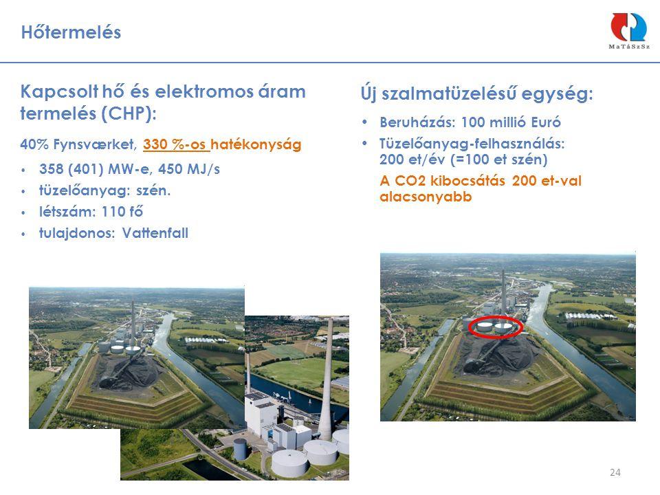 Hőtermelés 24 Kapcsolt hő és elektromos áram termelés (CHP): 40% Fynsværket, 330 %-os hatékonyság • 358 (401) MW-e, 450 MJ/s • tüzelőanyag: szén. • lé