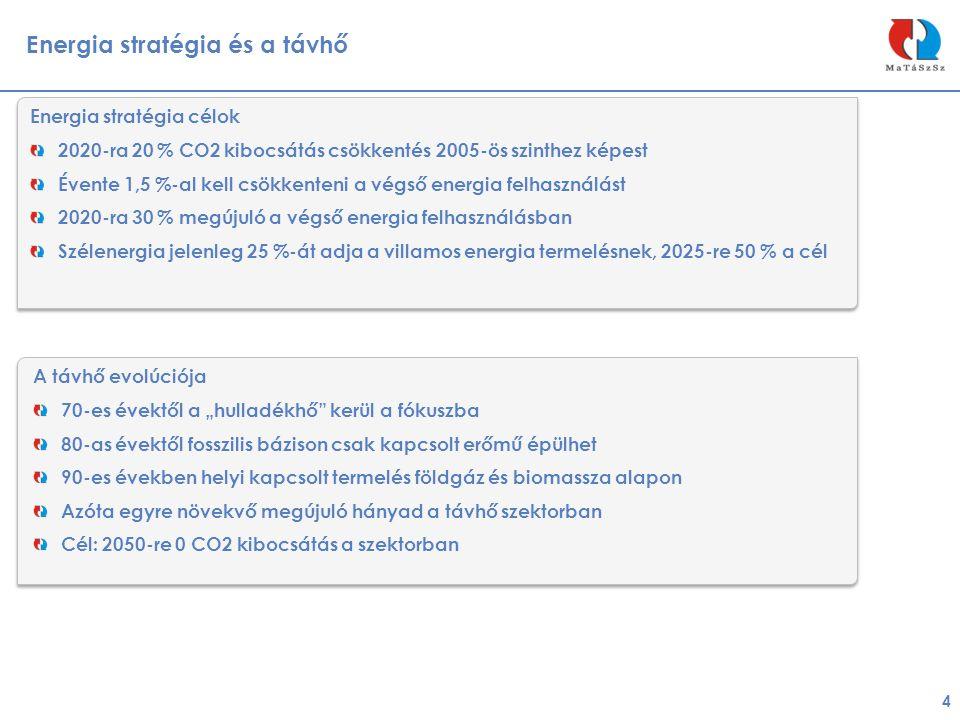 Energia stratégia és a távhő 4 Energia stratégia célok 2020-ra 20 % CO2 kibocsátás csökkentés 2005-ös szinthez képest Évente 1,5 %-al kell csökkenteni