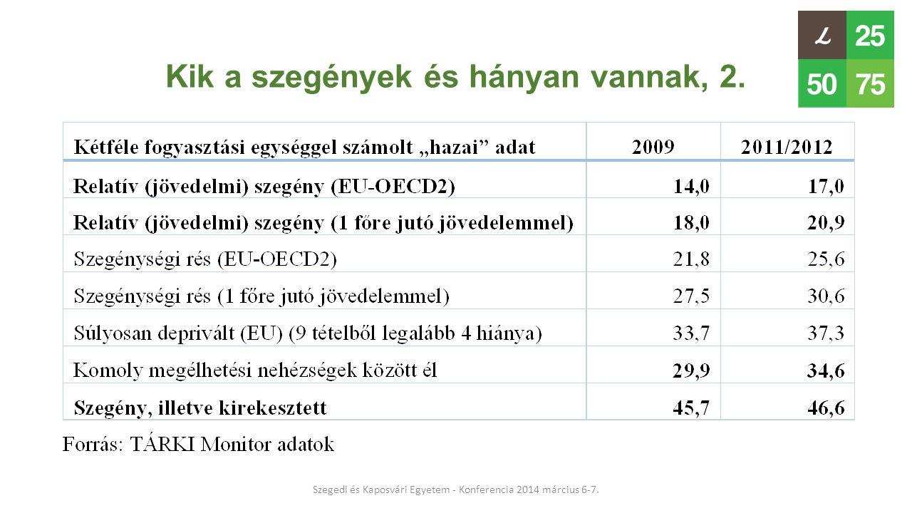 Kik a szegények és hányan vannak, 2. Szegedi és Kaposvári Egyetem - Konferencia 2014 március 6-7.