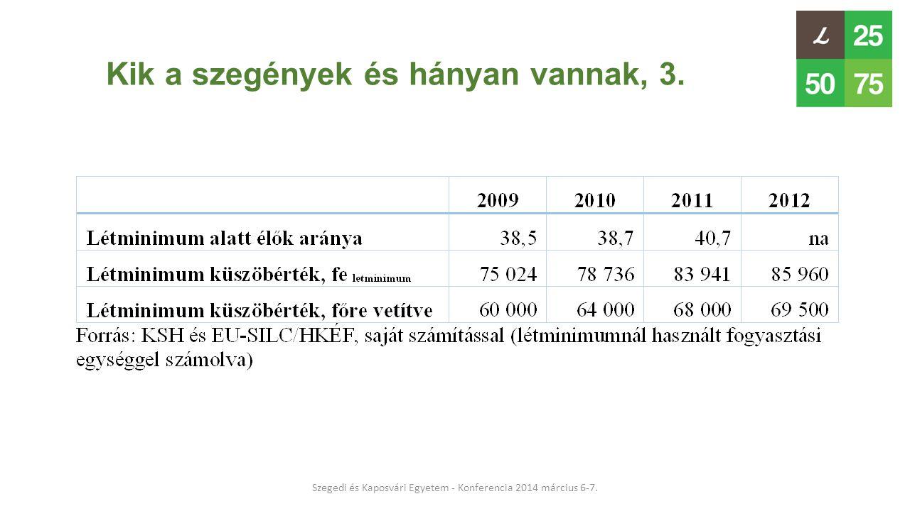 Kik a szegények és hányan vannak, 3. Szegedi és Kaposvári Egyetem - Konferencia 2014 március 6-7.
