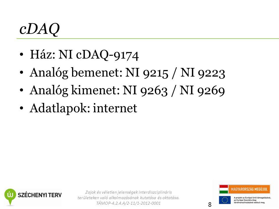 Zajok és véletlen jelenségek interdiszciplináris területeken való alkalmazásának kutatása és oktatása. TÁMOP-4.2.4.A/2-11/1-2012-0001 cDAQ • Ház: NI c