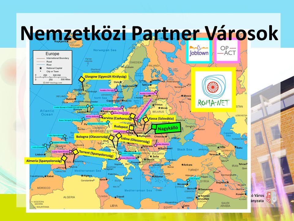 Nemzetközi Partner Városok