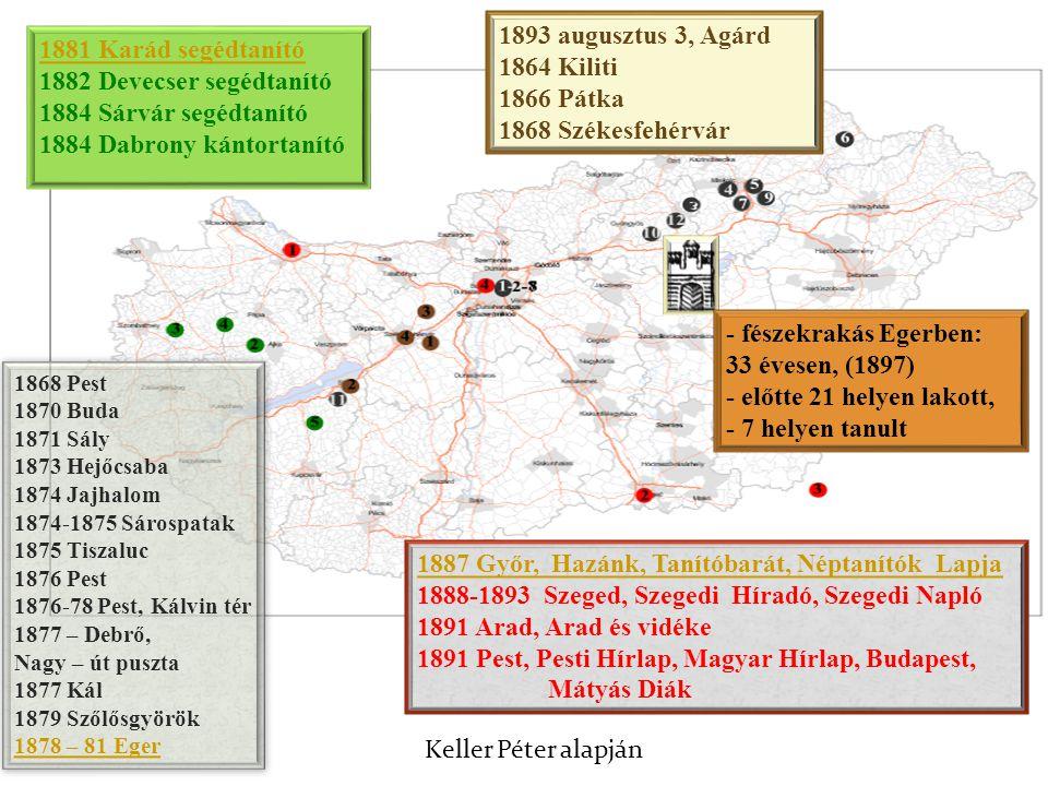 """ 1894-től Feszty Árpád-féle körképvállalat titkára népszerűsítette a körképet különféle írásokkal, bejáratos a Jókai- Feszty szalonba  1895-ben saját körképvállalatot alapít Dante Alighieri: Isteni színjatéka iheleti meg a körkép megtervezésében """"Menjen kérem a Pokolba! """"Azt hallottam, Budapesten megnyílott már a Pokol, vigyázzon kend, komámasszony, nemsokára meglakol! kudarcba fullad a vállalkozás további terve: Petőfi-körkép"""