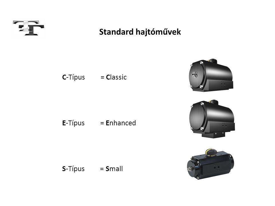 Standard hajtóművek C-Típus = Classic E-Típus = Enhanced S-Típus = Small