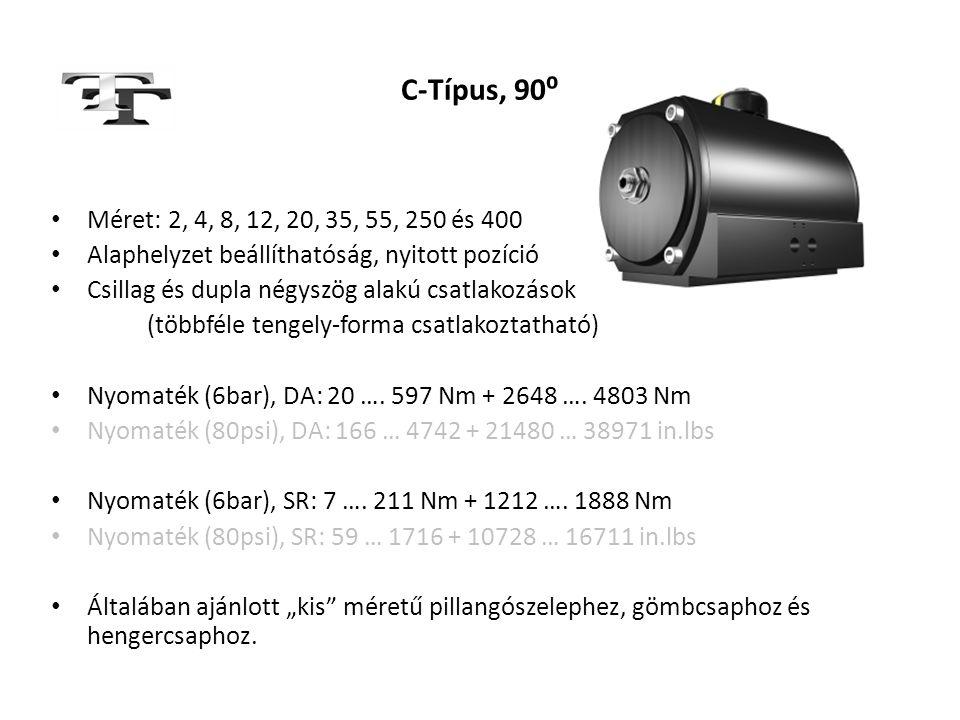 Opciók, Standard hajtóművek • FO = Fail Open • Fokozott korrózióálló felület= CNI/PTFE • Különböző meghajtó közegek, Pl.
