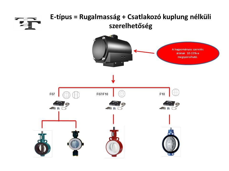 E-típus = Rugalmasság + Csatlakozó kuplung nélküli szerelhetőség F07F07/F10F10 A hagyományos szerelés árának 10-15%-a megspórolható.