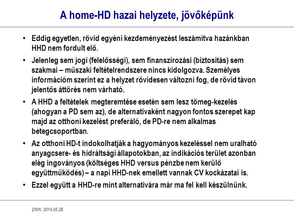 A home-HD hazai helyzete, jövőképünk • Eddig egyetlen, rövid egyéni kezdeményezést leszámítva hazánkban HHD nem fordult elő. • Jelenleg sem jogi (fele
