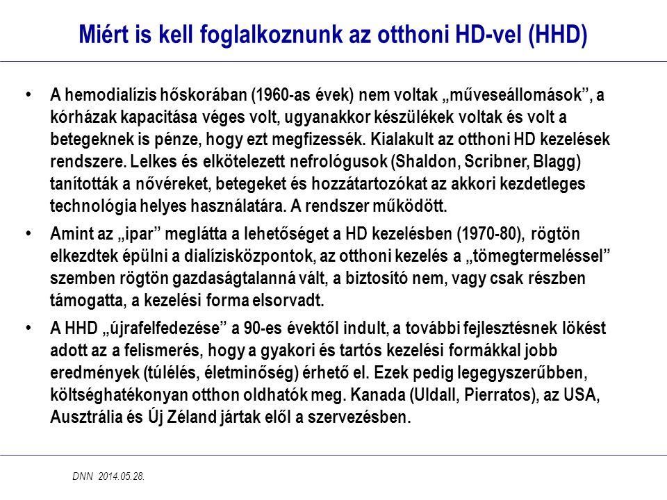 """Miért is kell foglalkoznunk az otthoni HD-vel (HHD) • A hemodialízis hőskorában (1960-as évek) nem voltak """"műveseállomások"""", a kórházak kapacitása vég"""