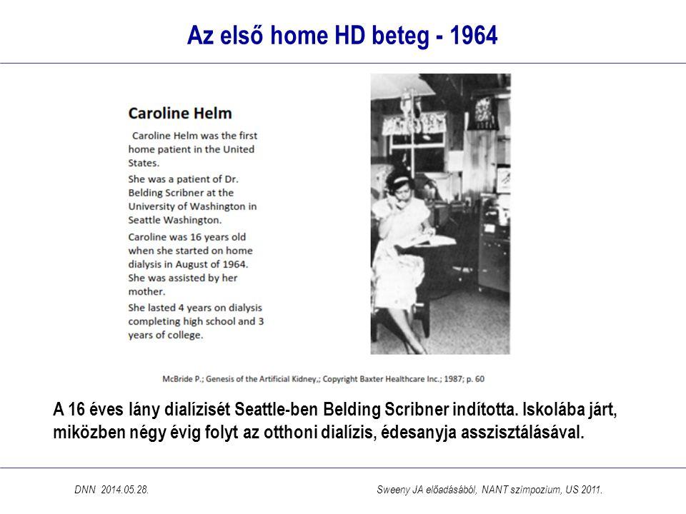 Az első home HD beteg - 1964 A 16 éves lány dialízisét Seattle-ben Belding Scribner indította. Iskolába járt, miközben négy évig folyt az otthoni dial