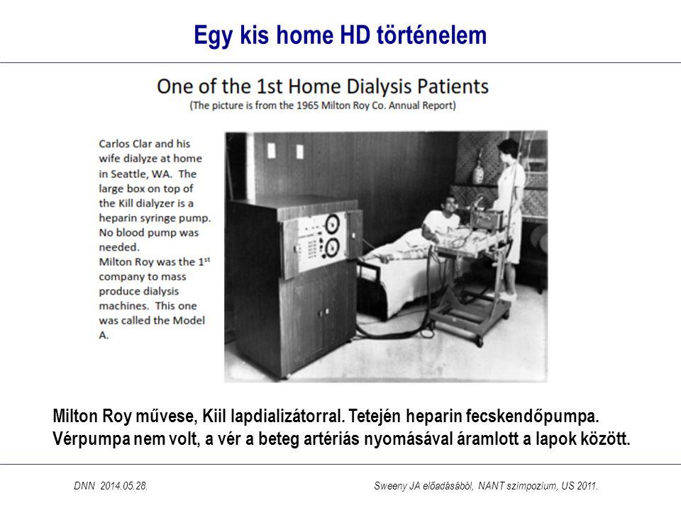 Egy kis home HD történelem Milton Roy művese, Kiil lapdializátorral. Tetején heparin fecskendőpumpa. Vérpumpa nem volt, a vér a beteg artériás nyomásá