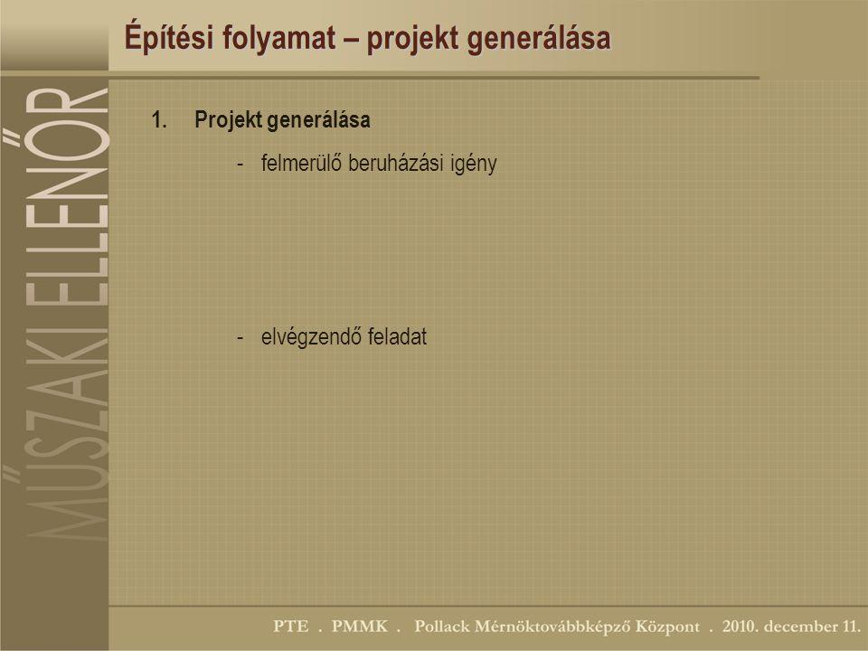 Építési folyamat – projekt generálása 1.Projekt generálása -felmerülő beruházási igény -elvégzendő feladat