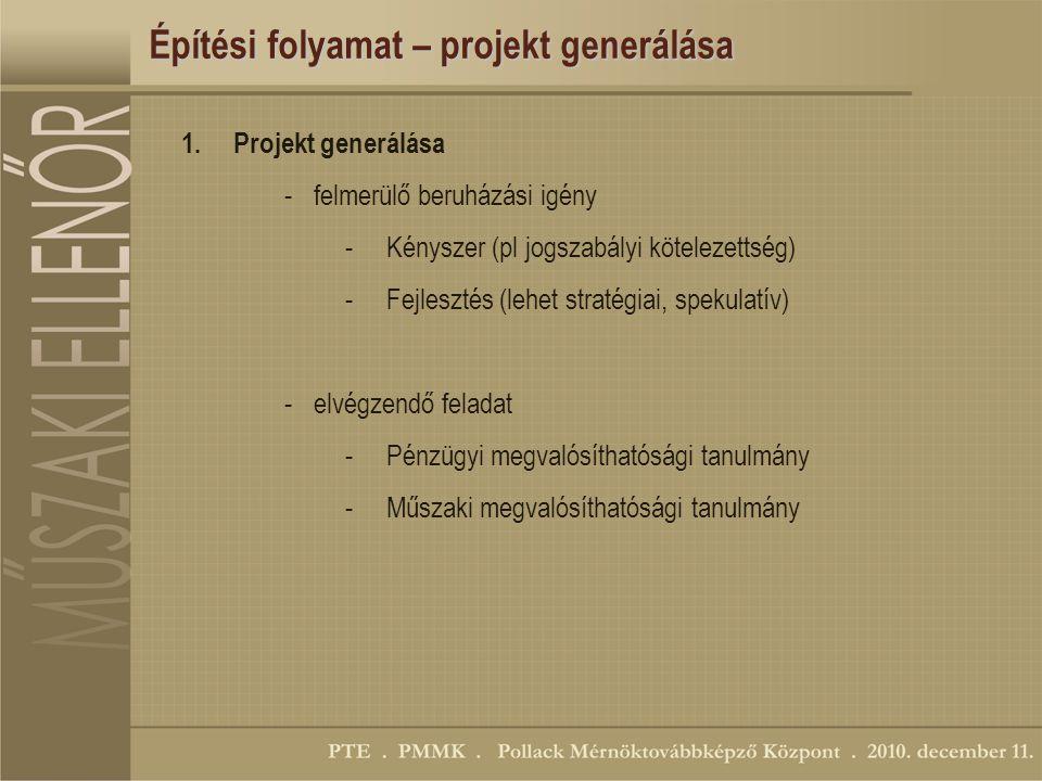 Építési folyamat – projekt generálása 1.Projekt generálása -felmerülő beruházási igény -Kényszer (pl jogszabályi kötelezettség) -Fejlesztés (lehet stratégiai, spekulatív) -elvégzendő feladat -Pénzügyi megvalósíthatósági tanulmány -Műszaki megvalósíthatósági tanulmány