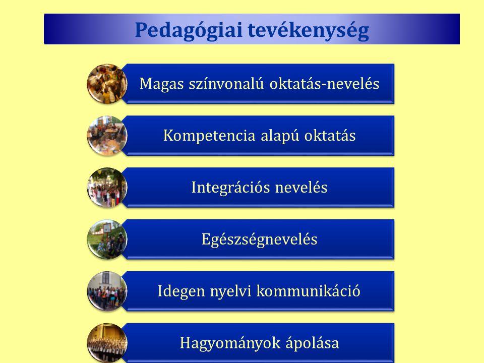 Pedagógiai tevékenység Magas színvonalú oktatás-nevelés Kompetencia alapú oktatás Integrációs nevelés Egészségnevelés Idegen nyelvi kommunikáció Hagyo