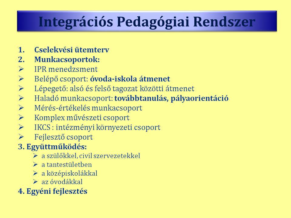 1.Cselekvési ütemterv 2.Munkacsoportok:  IPR menedzsment  Belépő csoport: óvoda-iskola átmenet  Lépegető: alsó és felső tagozat közötti átmenet  H
