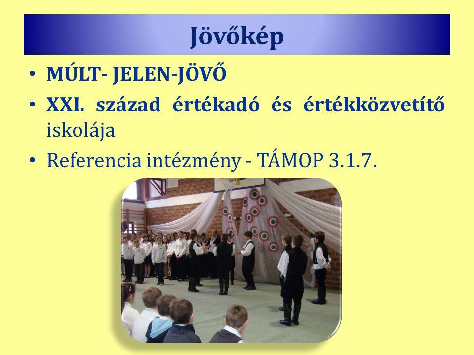 Jövőkép •M•MÚLT- JELEN-JÖVŐ •X•XXI. század értékadó és értékközvetítő iskolája •R•Referencia intézmény - TÁMOP 3.1.7.