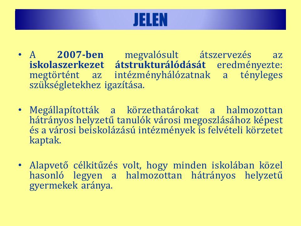JELEN • A 2007-ben megvalósult átszervezés az iskolaszerkezet átstrukturálódását eredményezte: megtörtént az intézményhálózatnak a tényleges szükségle