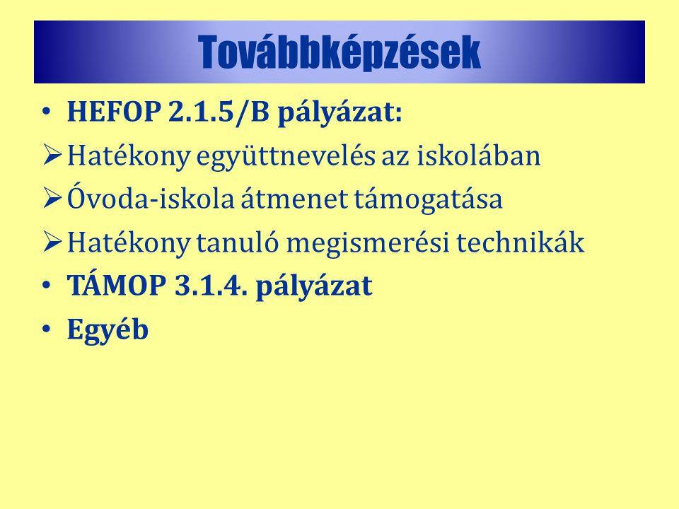 Továbbképzések • HEFOP 2.1.5/B pályázat:  Hatékony együttnevelés az iskolában  Óvoda-iskola átmenet támogatása  Hatékony tanuló megismerési technik