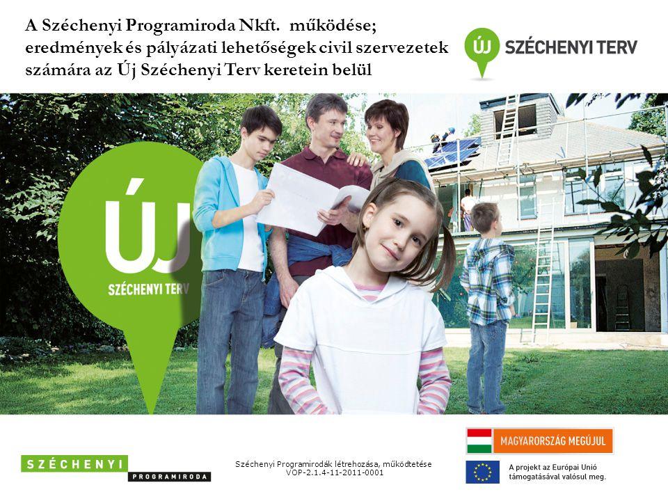 A Széchenyi Programiroda Nkft. működése; eredmények és pályázati lehetőségek civil szervezetek számára az Új Széchenyi Terv keretein belül Széchenyi P