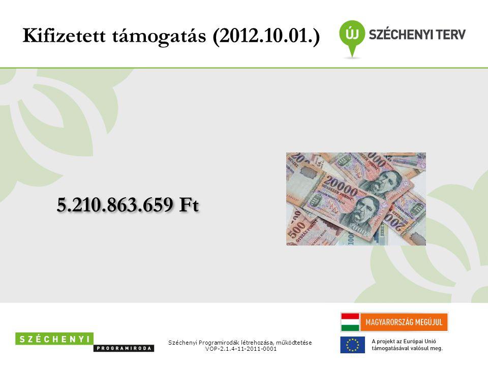 Kifizetett támogatás (2012.10.01.) 5.210.863.659 Ft Széchenyi Programirodák létrehozása, működtetése VOP-2.1.4-11-2011-0001
