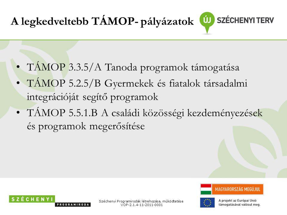 A legkedveltebb TÁMOP- pályázatok • TÁMOP 3.3.5/A Tanoda programok támogatása • TÁMOP 5.2.5/B Gyermekek és fiatalok társadalmi integrációját segítő pr