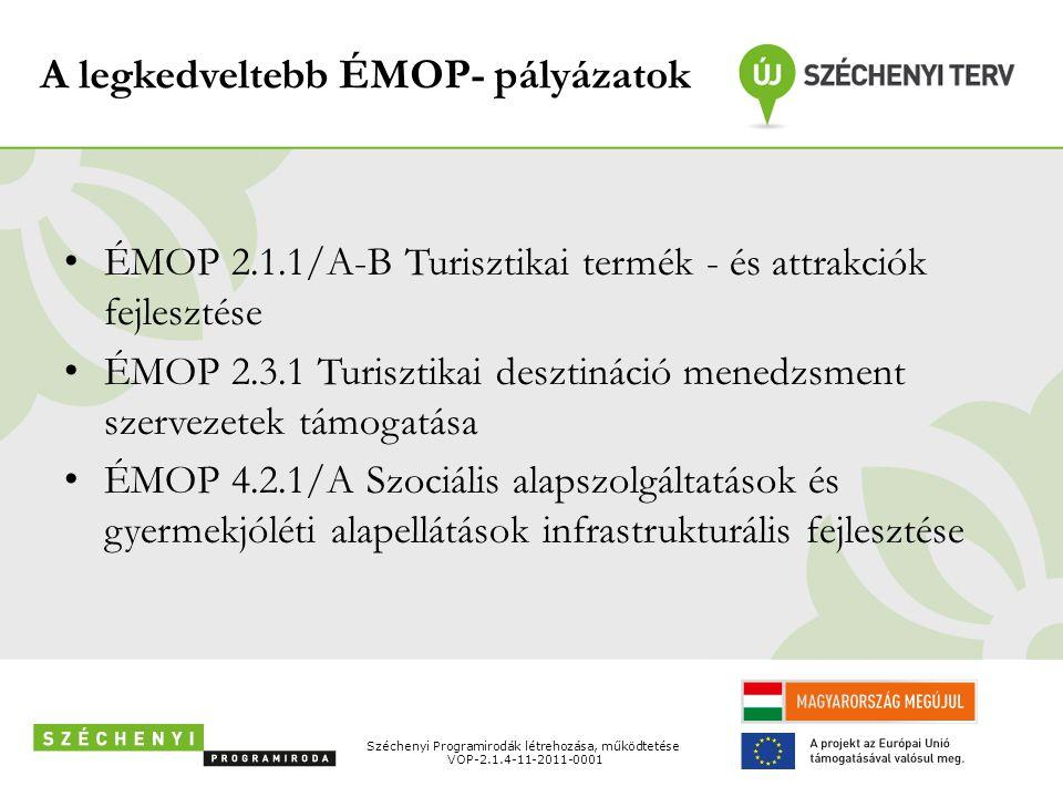 A legkedveltebb ÉMOP- pályázatok • ÉMOP 2.1.1/A-B Turisztikai termék - és attrakciók fejlesztése • ÉMOP 2.3.1 Turisztikai desztináció menedzsment szer
