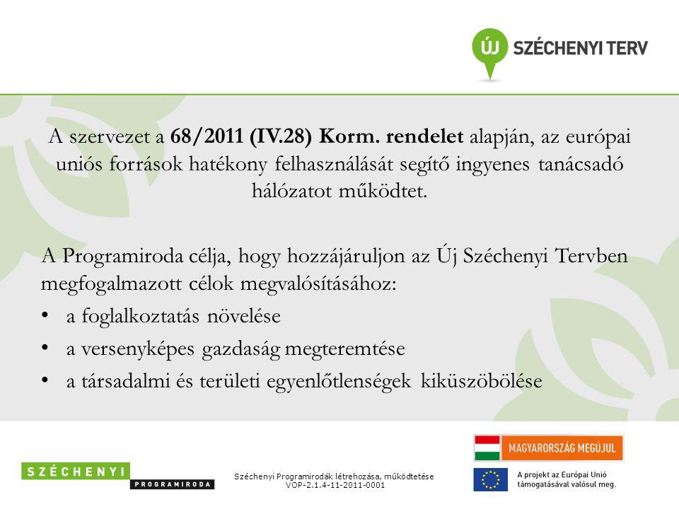 A szervezet a 68/2011 (IV.28) Korm. rendelet alapján, az európai uniós források hatékony felhasználását segítő ingyenes tanácsadó hálózatot működtet.