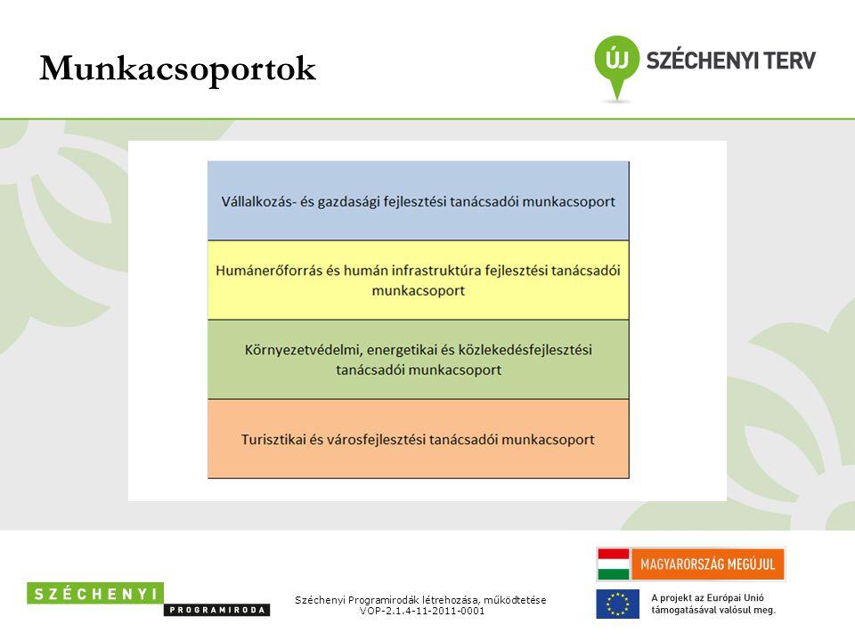 Munkacsoportok Széchenyi Programirodák létrehozása, működtetése VOP-2.1.4-11-2011-0001