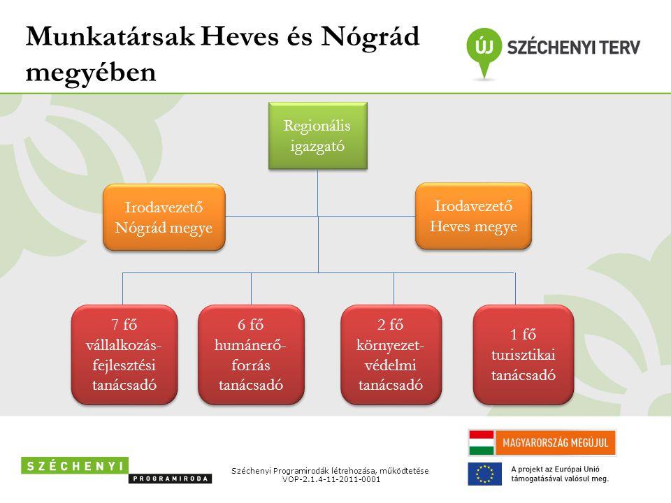 Munkatársak Heves és Nógrád megyében Széchenyi Programirodák létrehozása, működtetése VOP-2.1.4-11-2011-0001 Regionális igazgató Irodavezető Heves meg