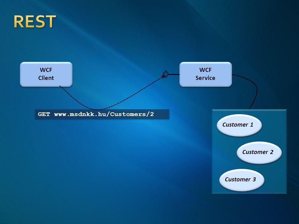 WCF Client WCF Service GET www.msdnkk.hu/Customers/2 Customer 1 Customer 2 Customer 3