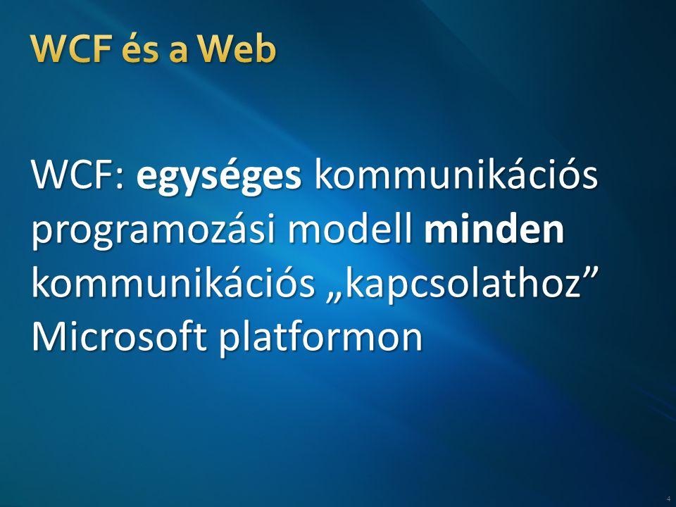 .NET 3.0.NET 3.5 JSON Encoding ASMX WS + ASP.NET Ajax Extensions System.ServiceModel.Web Web programozás Saját megoldásSystem.ServiceModel.Web Syndication RSS Toolkit (ASP.NET vagy WCF)System.Syndication 5