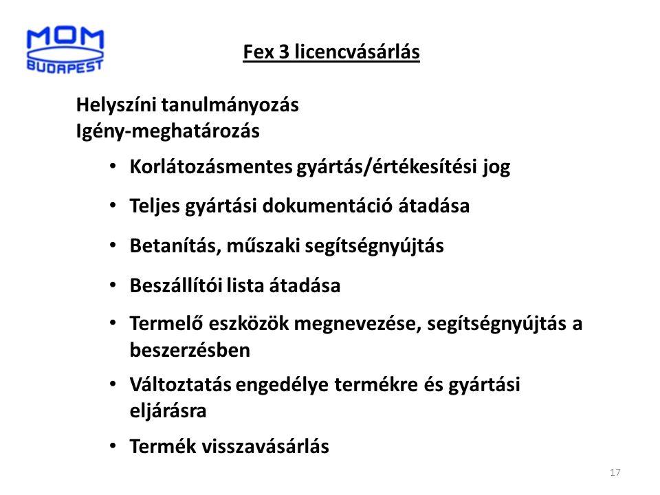 Fex 3 licencvásárlás Helyszíni tanulmányozás Igény-meghatározás • Korlátozásmentes gyártás/értékesítési jog • Teljes gyártási dokumentáció átadása • B