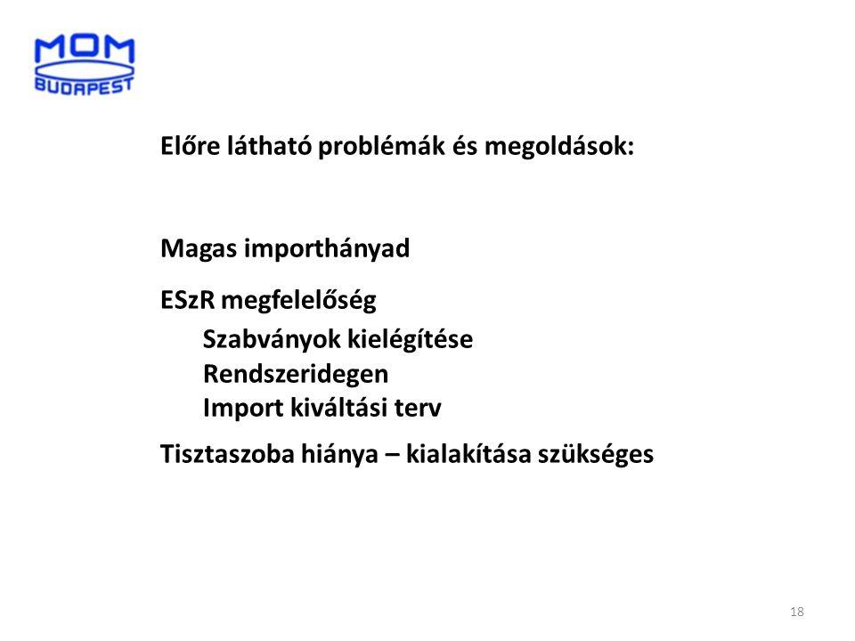 Előre látható problémák és megoldások: Magas importhányad ESzR megfelelőség Szabványok kielégítése Rendszeridegen Import kiváltási terv Tisztaszoba hi