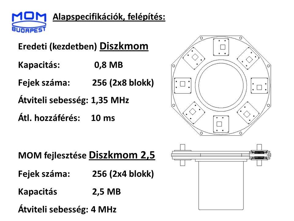 20 Alapspecifikációk, felépítés: Eredeti (kezdetben) Diszkmom Kapacitás: 0,8 MB Fejek száma: 256 (2x8 blokk) Átviteli sebesség: 1,35 MHz Átl. hozzáfér