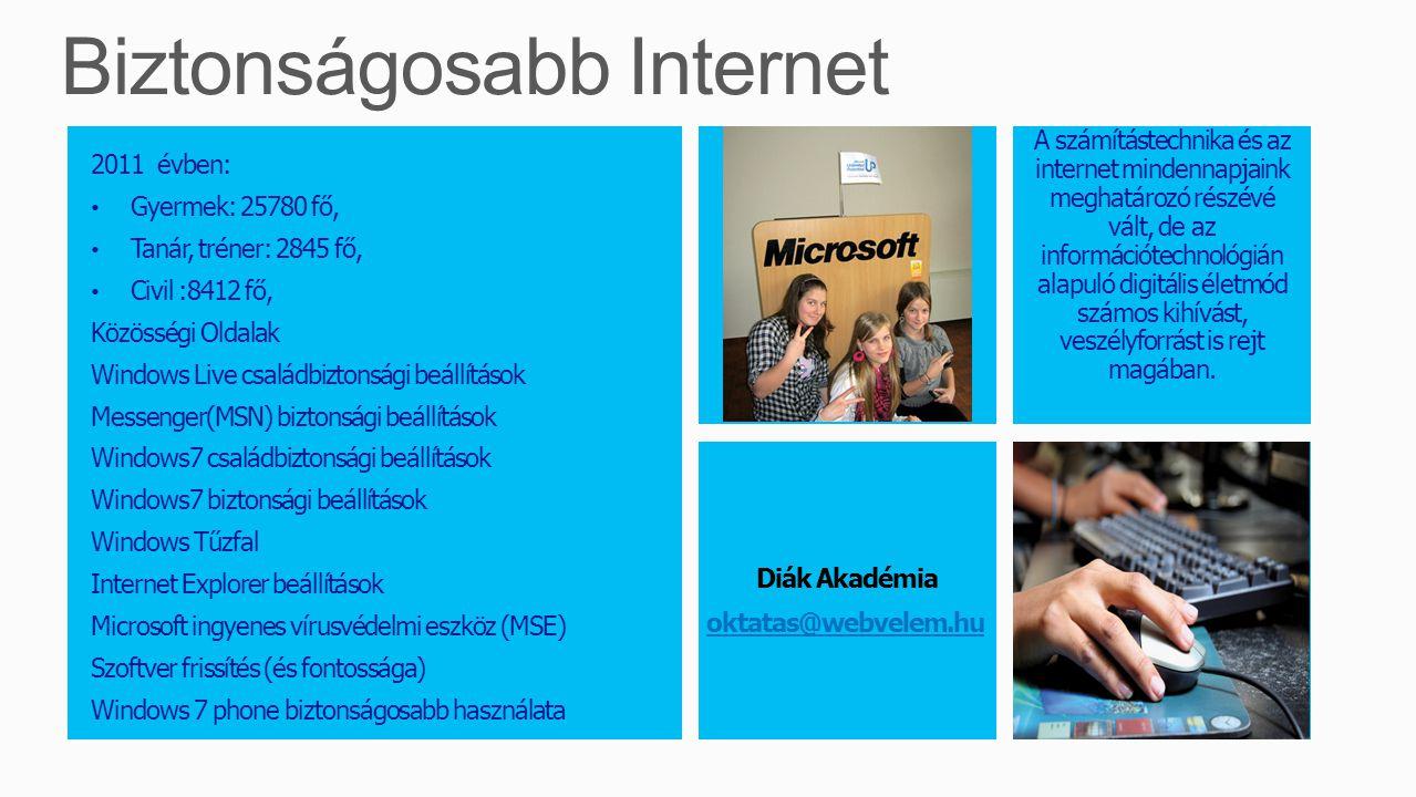 2011 évben: • Gyermek: 25780 fő, • Tanár, tréner: 2845 fő, • Civil :8412 fő, Közösségi Oldalak Windows Live családbiztonsági beállítások Messenger(MSN) biztonsági beállítások Windows7 családbiztonsági beállítások Windows7 biztonsági beállítások Windows Tűzfal Internet Explorer beállítások Microsoft ingyenes vírusvédelmi eszköz (MSE) Szoftver frissítés (és fontossága) Windows 7 phone biztonságosabb használata A számítástechnika és az internet mindennapjaink meghatározó részévé vált, de az információtechnológián alapuló digitális életmód számos kihívást, veszélyforrást is rejt magában.