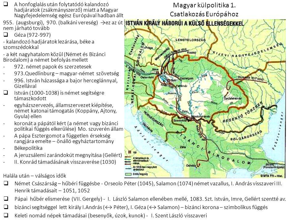 Magyar külpolitika 1. Csatlakozás Európához  A honfoglalás után folytatódó kalandozó hadjáratok (zsákmányszerző) miatt a Magyar Nagyfejedelemség egés