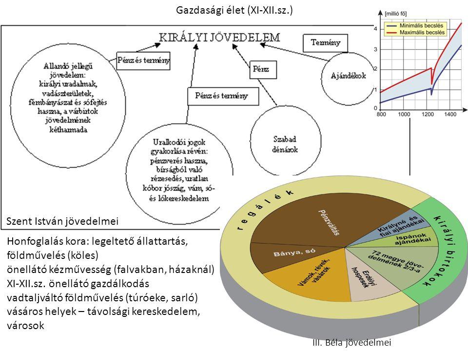 XII-XIII.sz.társadalomfejlődés  Nagymértékű birtokadományozások (III.